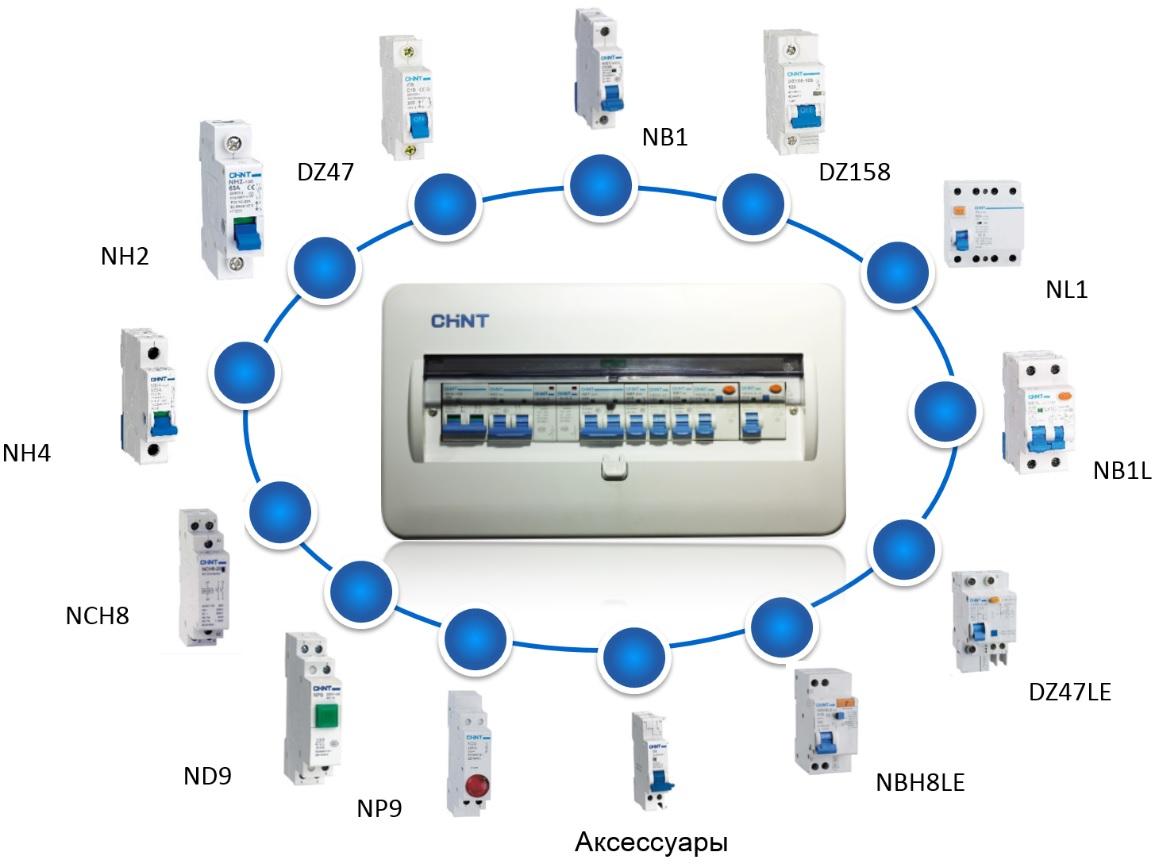 бланк протокола прогрузки автоматических выключателей